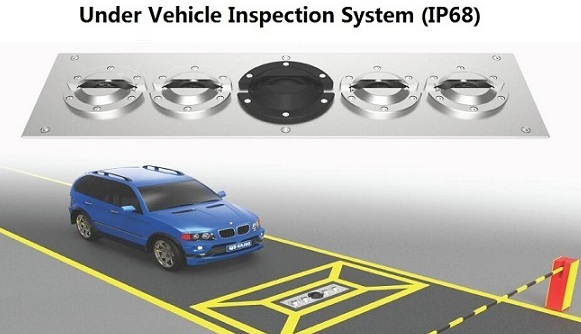 Fixed Under Vehicle Surveillance System