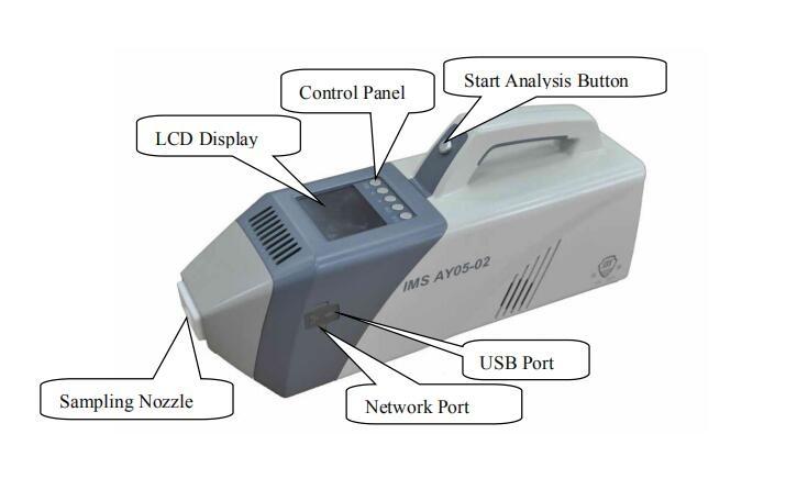 Ручной детектор следов взрывчатых веществ