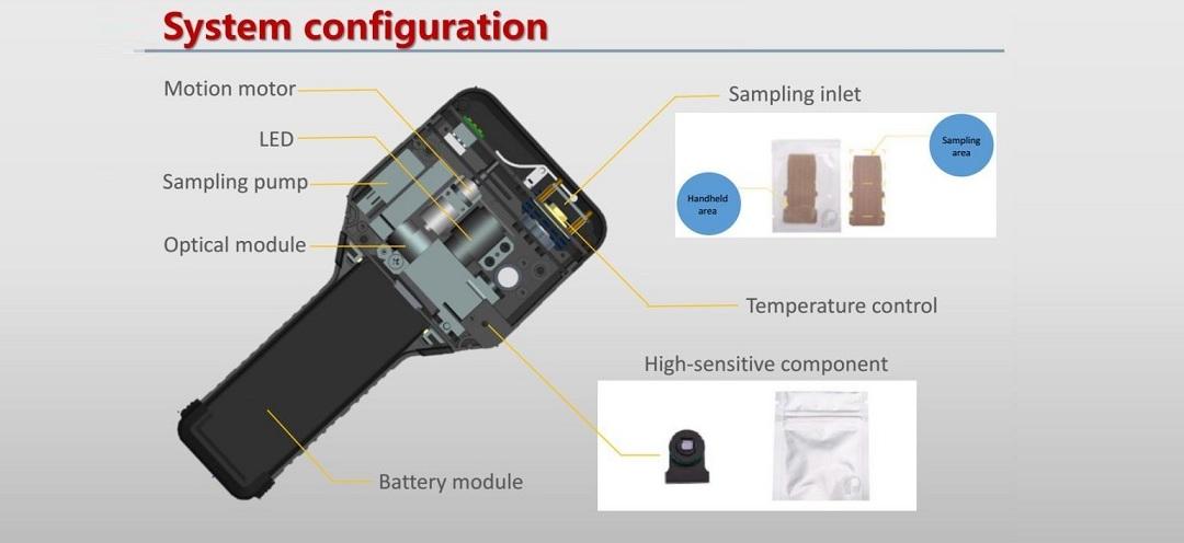 Detector de rastreo explosivo de mano