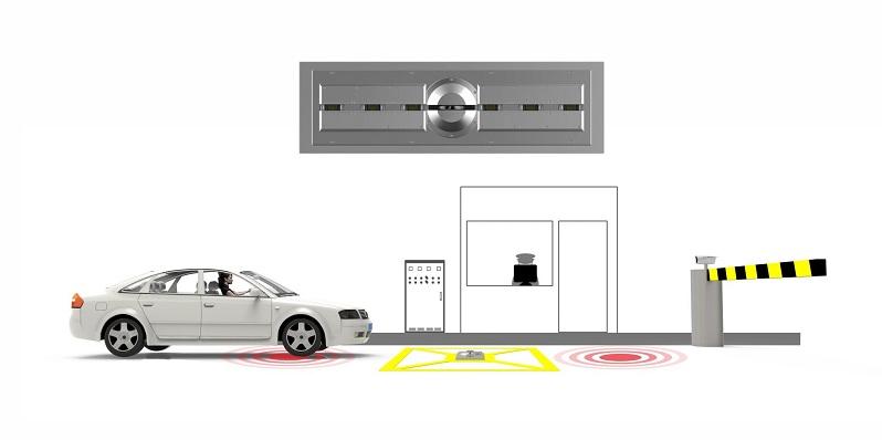 Under Vehicle Surveillance System Manufacturer